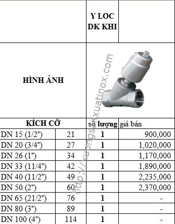 Báo giá van y lọc DK khí inox
