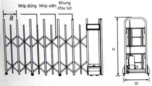 cong-inox-tu-dong